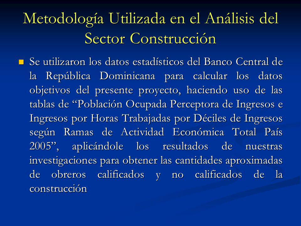 Metodología Utilizada en el Análisis del Sector Construcción Las conclusiones del estudio se basan tanto en el análisis estadístico de los datos recolectados, como en las entrevistas a los actores del sector construcción.