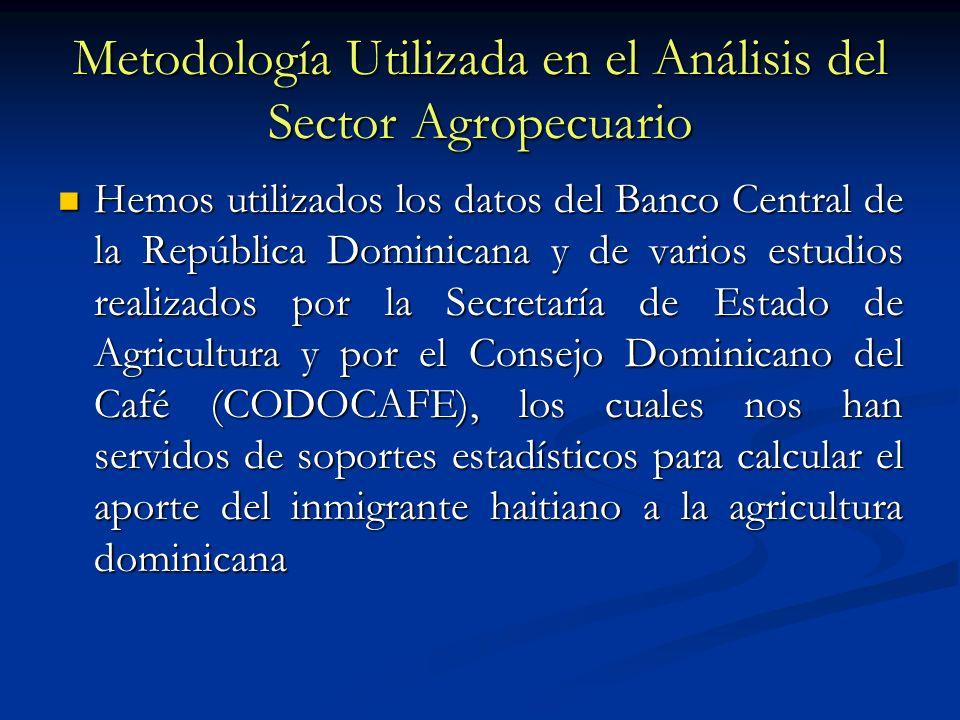 Metodología Utilizada en el Análisis del Sector Agropecuario Hemos utilizados los datos del Banco Central de la República Dominicana y de varios estud