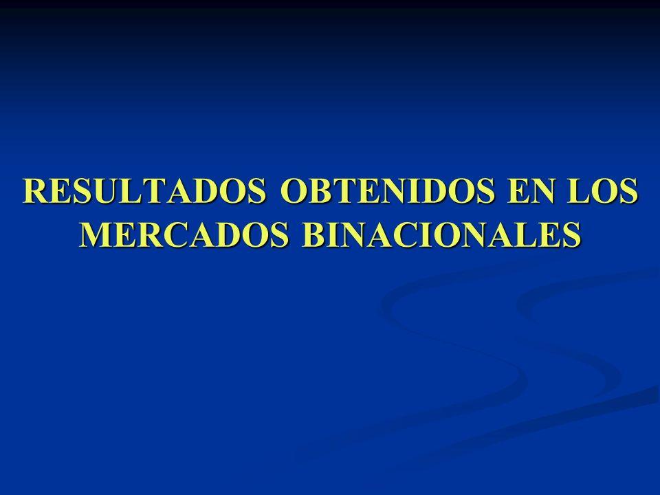 RESULTADOS OBTENIDOS EN LOS MERCADOS BINACIONALES