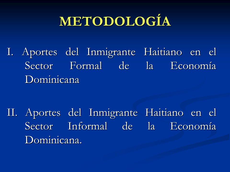 METODOLOGÍA I. Aportes del Inmigrante Haitiano en el Sector Formal de la Economía Dominicana II. Aportes del Inmigrante Haitiano en el Sector Informal