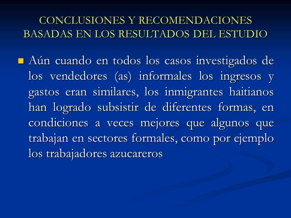 CONCLUSIONES Y RECOMENDACIONES BASADAS EN LOS RESULTADOS DEL ESTUDIO Aún cuando en todos los casos investigados de los vendedores (as) informales los