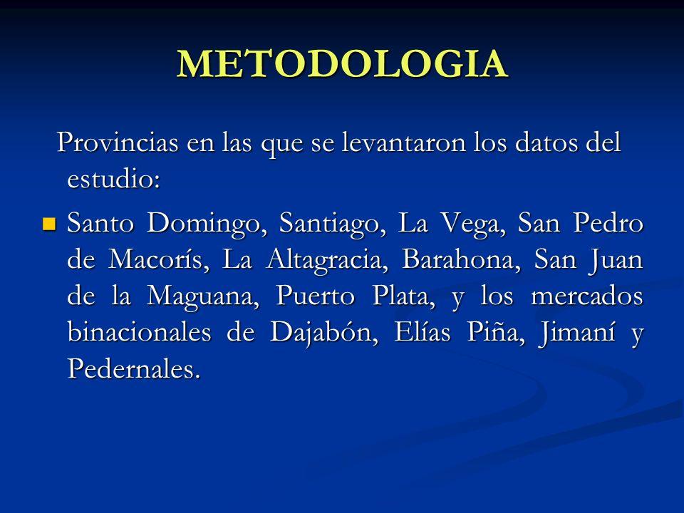 METODOLOGIA Provincias en las que se levantaron los datos del estudio: Provincias en las que se levantaron los datos del estudio: Santo Domingo, Santi