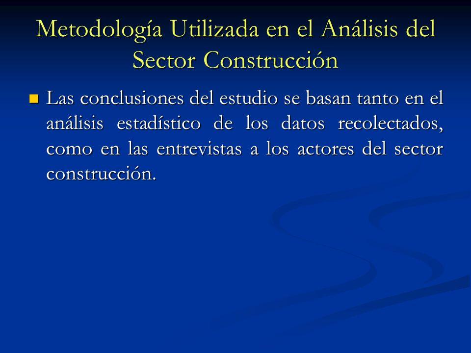 Metodología Utilizada en el Análisis del Sector Construcción Las conclusiones del estudio se basan tanto en el análisis estadístico de los datos recol