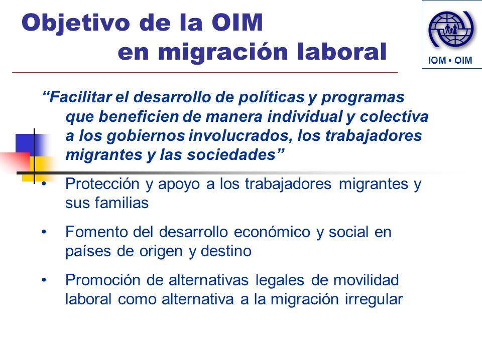 Objetivo de la OIM en migración laboral Facilitar el desarrollo de políticas y programas que beneficien de manera individual y colectiva a los gobiern