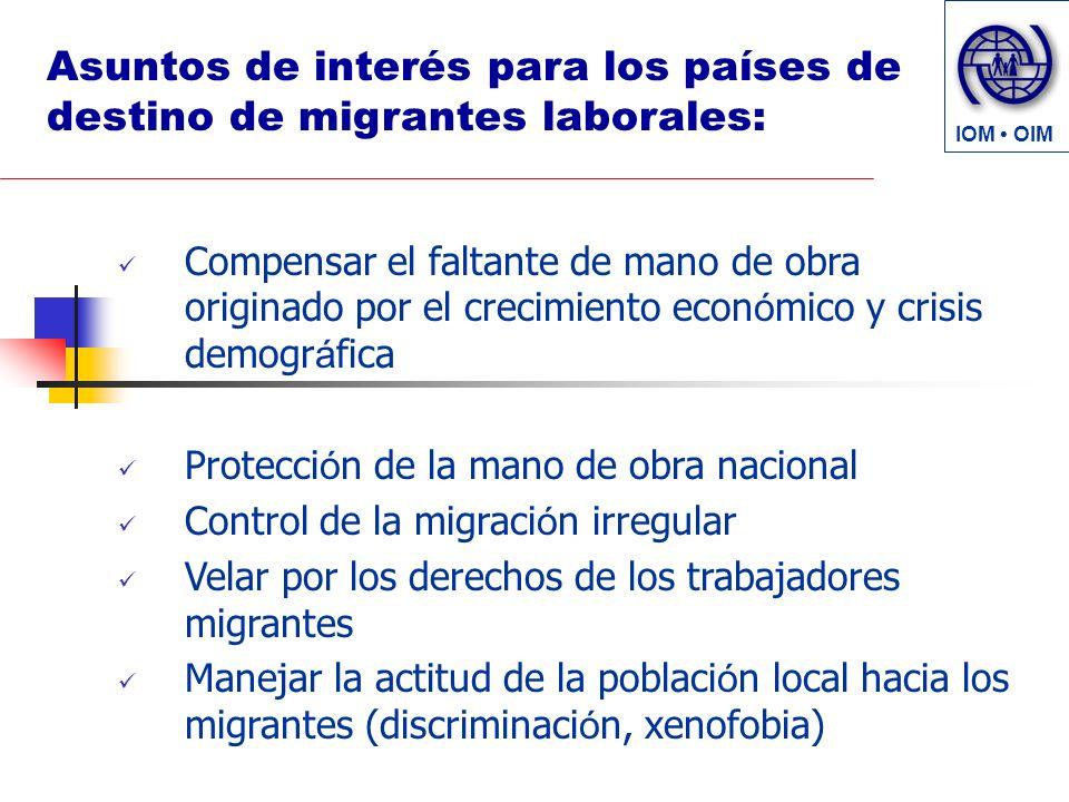 Asuntos de interés para los países de destino de migrantes laborales: Compensar el faltante de mano de obra originado por el crecimiento econ ó mico y