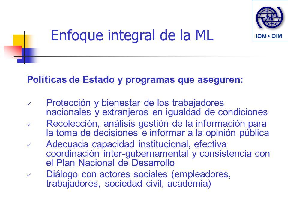 Enfoque integral de la ML Políticas de Estado y programas que aseguren: Protección y bienestar de los trabajadores nacionales y extranjeros en igualda