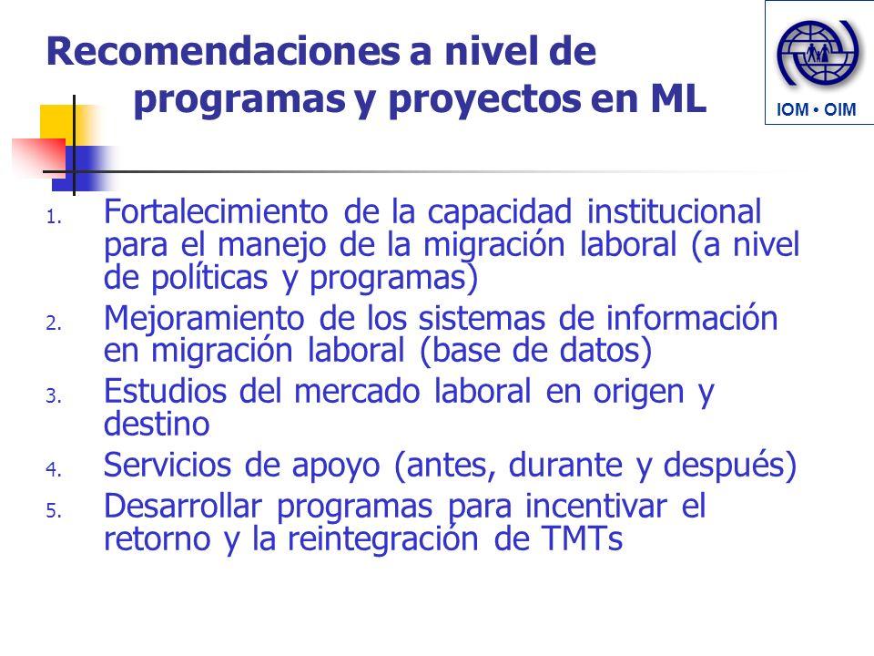 Recomendaciones a nivel de programas y proyectos en ML 1. Fortalecimiento de la capacidad institucional para el manejo de la migración laboral (a nive