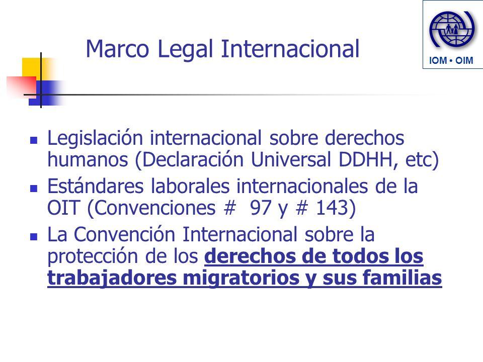 Marco Legal Internacional Legislación internacional sobre derechos humanos (Declaración Universal DDHH, etc) Estándares laborales internacionales de la OIT (Convenciones # 97 y # 143) La Convención Internacional sobre la protección de los derechos de todos los trabajadores migratorios y sus familias IOM OIM