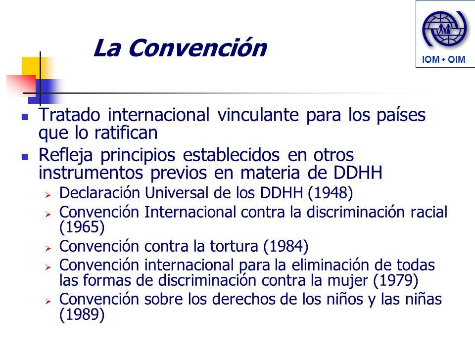 La Convención Tratado internacional vinculante para los países que lo ratifican Refleja principios establecidos en otros instrumentos previos en materia de DDHH Declaración Universal de los DDHH (1948) Convención Internacional contra la discriminación racial (1965) Convención contra la tortura (1984) Convención internacional para la eliminación de todas las formas de discriminación contra la mujer (1979) Convención sobre los derechos de los niños y las niñas (1989) IOM OIM