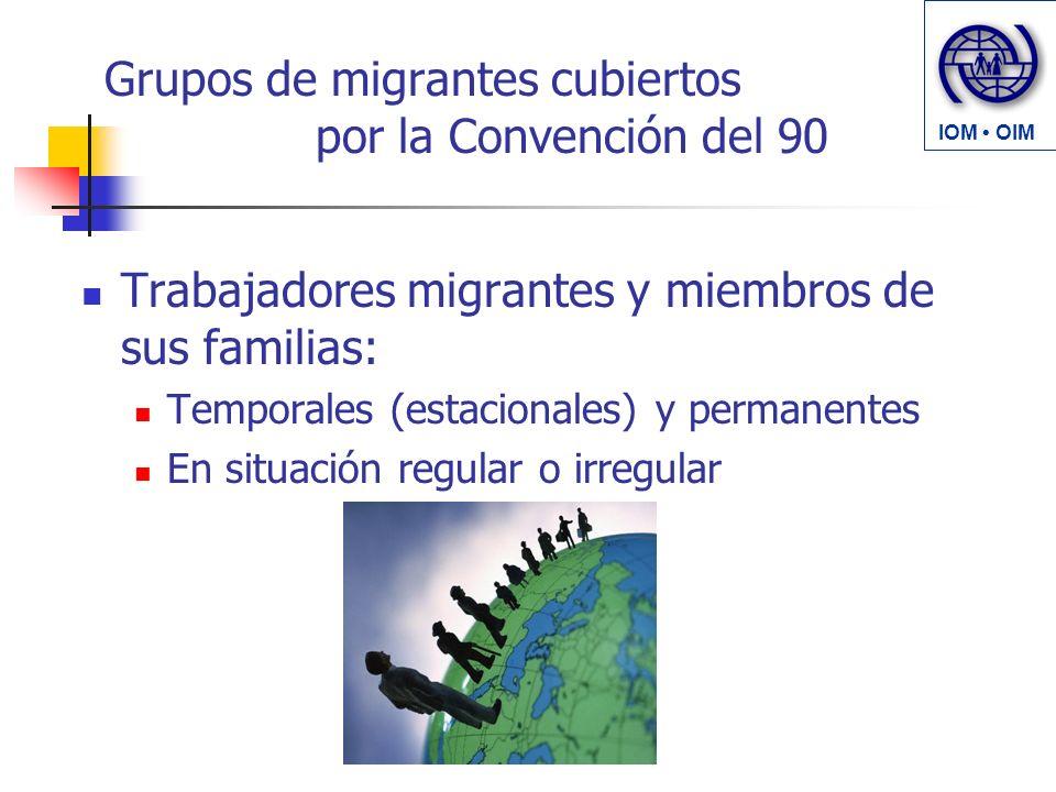 Grupos de migrantes cubiertos por la Convención del 90 Trabajadores migrantes y miembros de sus familias: Temporales (estacionales) y permanentes En situación regular o irregular IOM OIM