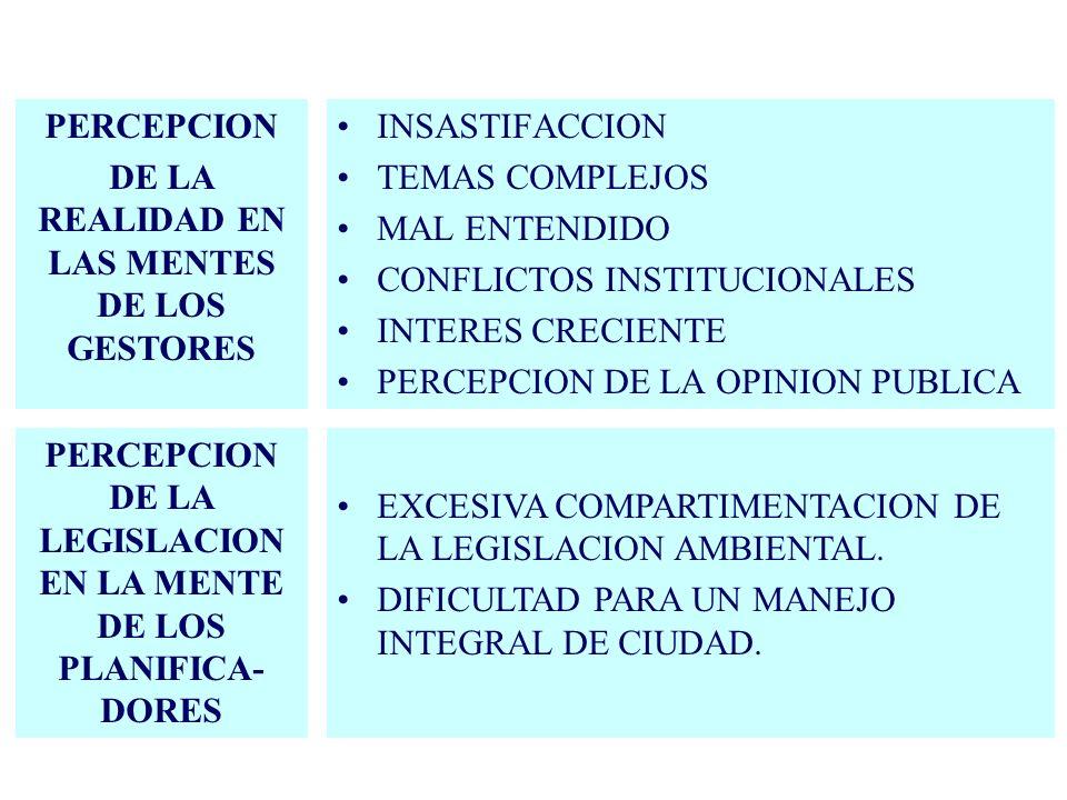 INSASTIFACCION TEMAS COMPLEJOS MAL ENTENDIDO CONFLICTOS INSTITUCIONALES INTERES CRECIENTE PERCEPCION DE LA OPINION PUBLICA EXCESIVA COMPARTIMENTACION DE LA LEGISLACION AMBIENTAL.