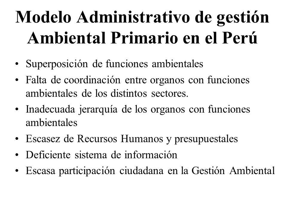 Modelo Administrativo de gestión Ambiental Primario en el Perú Superposición de funciones ambientales Falta de coordinación entre organos con funciones ambientales de los distintos sectores.