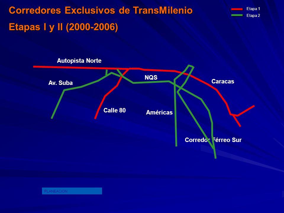Corredores Exclusivos de TransMilenio Etapas I y II (2000-2006) Etapa 1 Autopista Norte Caracas Calle 80 Corredor Férreo Sur Américas Etapa 2 NQS Av.