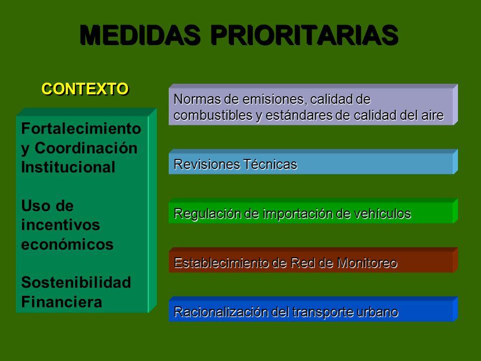 MEDIDAS PRIORITARIAS CONTEXTO Fortalecimiento y Coordinación Institucional Uso de incentivos económicos Sostenibilidad Financiera Normas de emisiones,