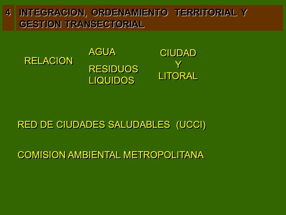 RELACION AGUA RESIDUOS LIQUIDOS AGUA RESIDUOS LIQUIDOS CIUDAD Y LITORAL RED DE CIUDADES SALUDABLES (UCCI) COMISION AMBIENTAL METROPOLITANA INTEGRACION