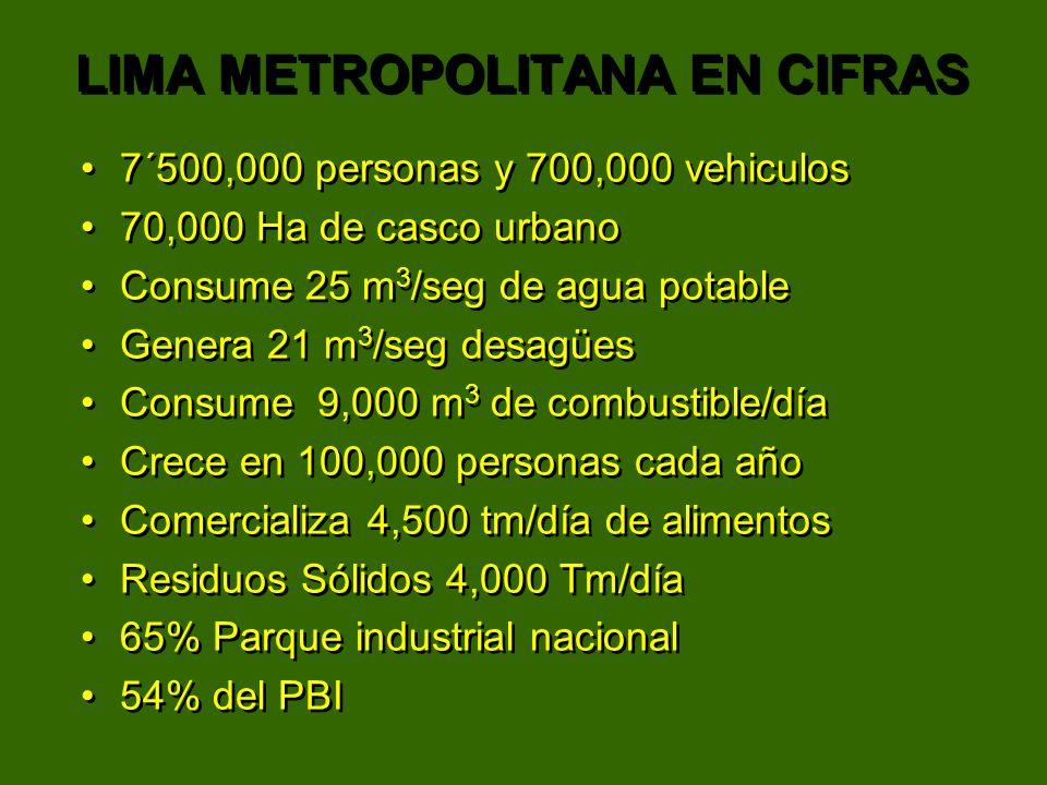 LIMA METROPOLITANA EN CIFRAS 7´500,000 personas y 700,000 vehiculos 70,000 Ha de casco urbano Consume 25 m 3 /seg de agua potable Genera 21 m 3 /seg d