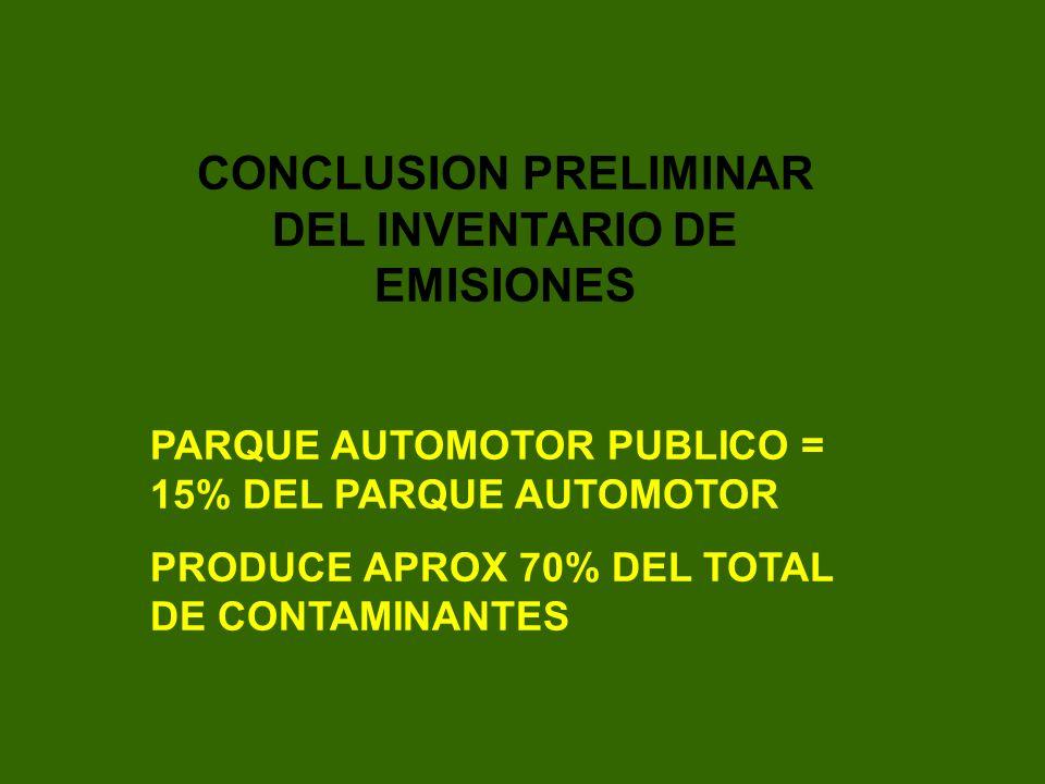 CONCLUSION PRELIMINAR DEL INVENTARIO DE EMISIONES PARQUE AUTOMOTOR PUBLICO = 15% DEL PARQUE AUTOMOTOR PRODUCE APROX 70% DEL TOTAL DE CONTAMINANTES