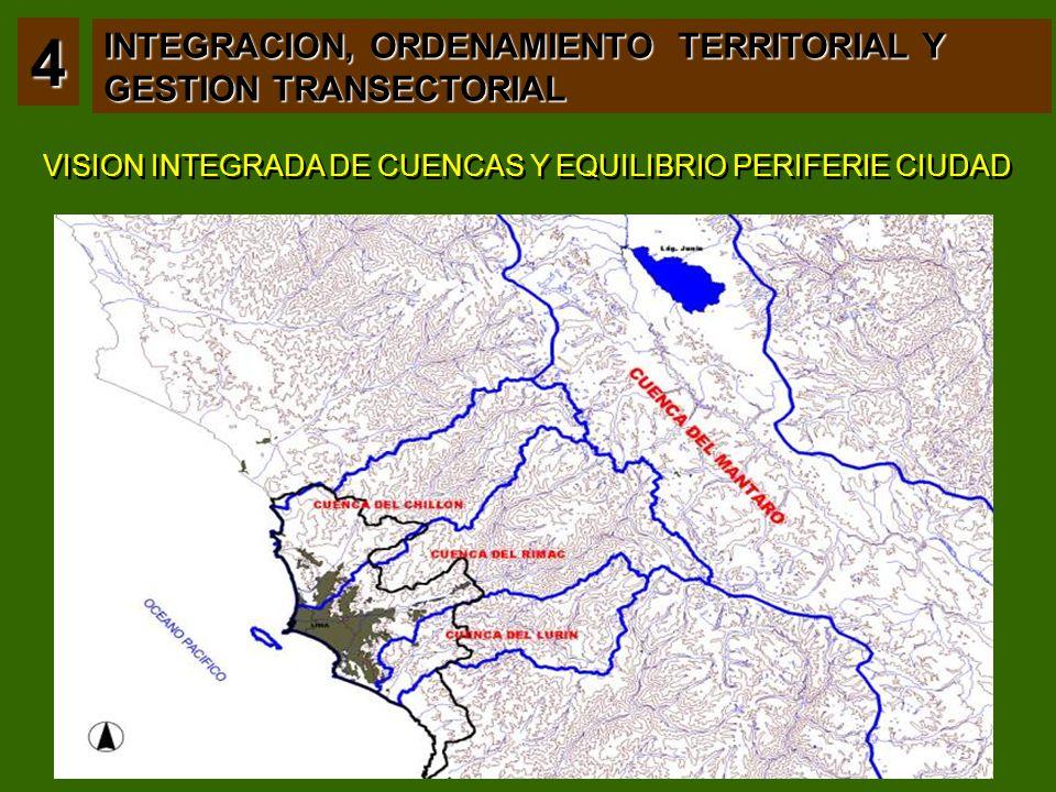 INTEGRACION, ORDENAMIENTO TERRITORIAL Y GESTION TRANSECTORIAL 4 VISION INTEGRADA DE CUENCAS Y EQUILIBRIO PERIFERIE CIUDAD