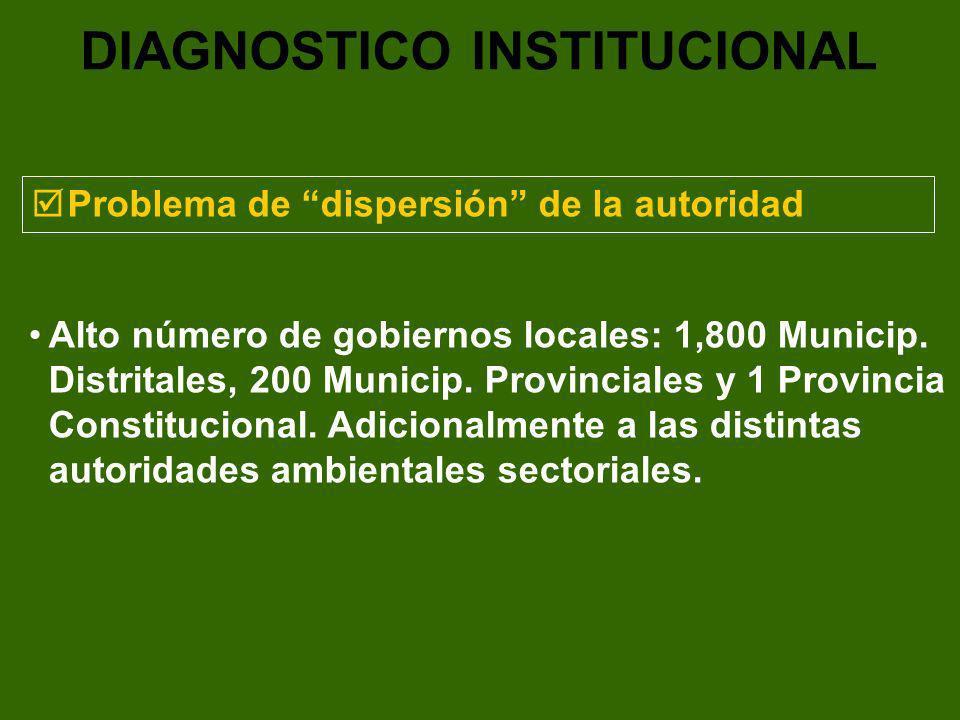 DIAGNOSTICO INSTITUCIONAL þProblema de dispersión de la autoridad Alto número de gobiernos locales: 1,800 Municip. Distritales, 200 Municip. Provincia