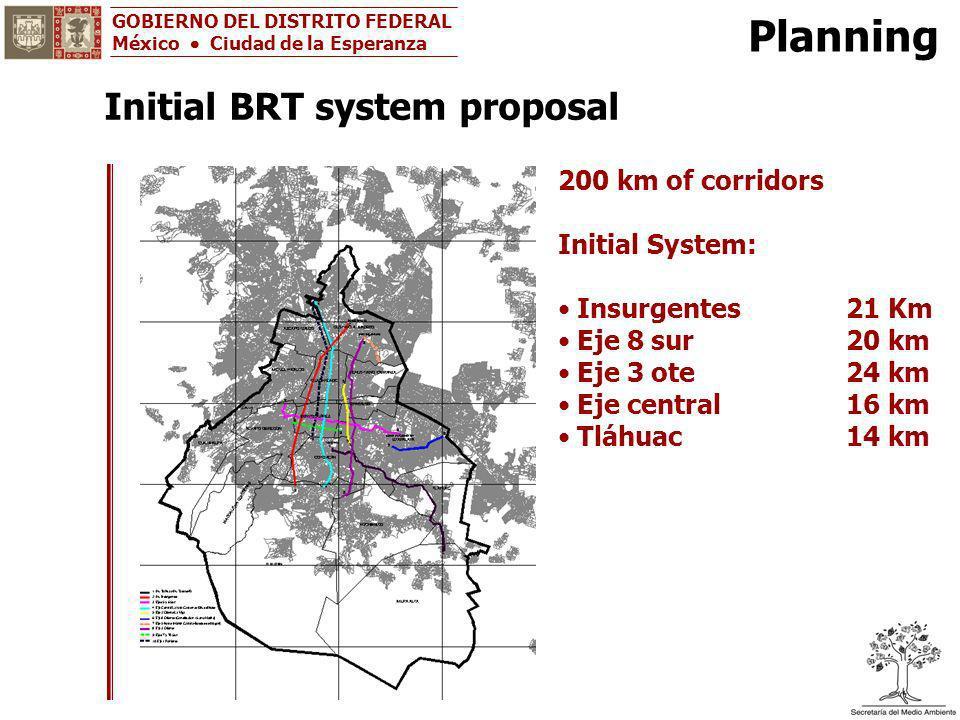 GOBIERNO DEL DISTRITO FEDERAL México Ciudad de la Esperanza 200 km of corridors Initial System: Insurgentes21 Km Eje 8 sur20 km Eje 3 ote24 km Eje central16 km Tláhuac14 km Initial BRT system proposal Planning