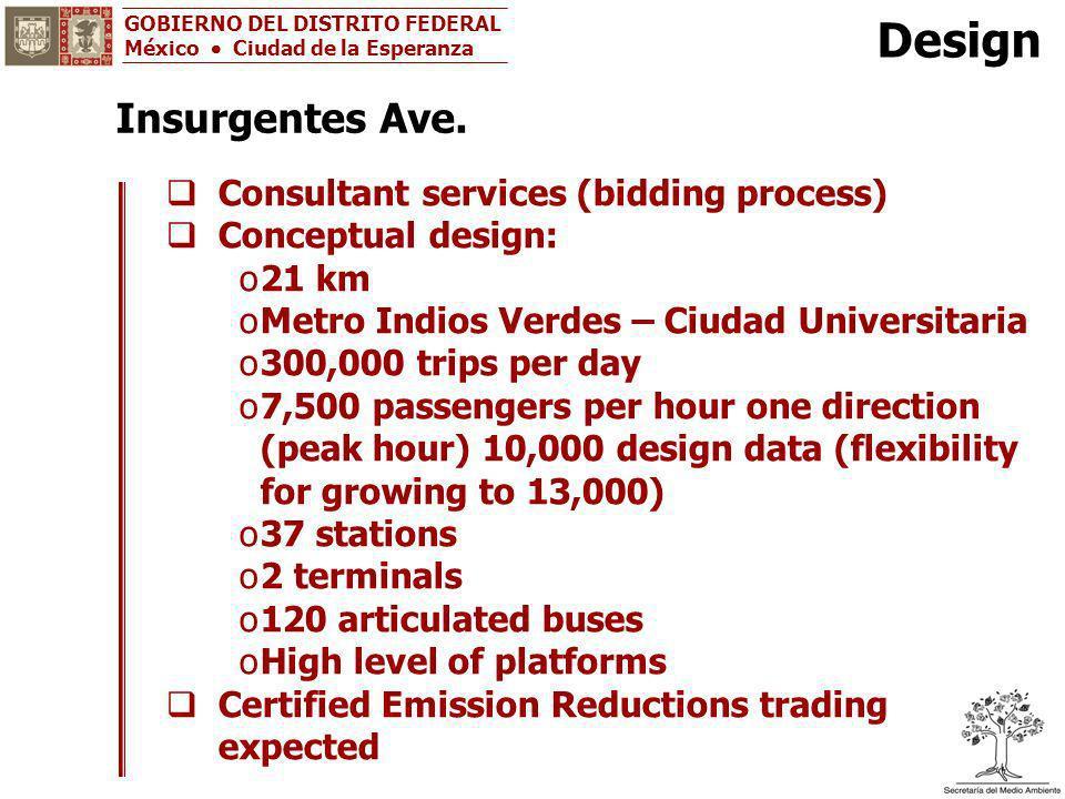 GOBIERNO DEL DISTRITO FEDERAL México Ciudad de la Esperanza Design Insurgentes Ave.