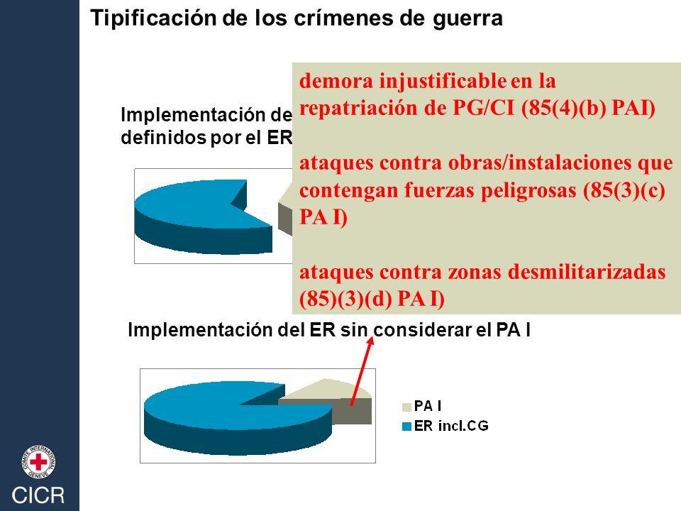 Tipificación de los crímenes de guerra Implementación de los CG/PA I sin considerar los crímenes definidos por el ER Implementación del ER sin considerar el PA I demora injustificable en la repatriación de PG/CI (85(4)(b) PAI) ataques contra obras/instalaciones que contengan fuerzas peligrosas (85(3)(c) PA I) ataques contra zonas desmilitarizadas (85)(3)(d) PA I)