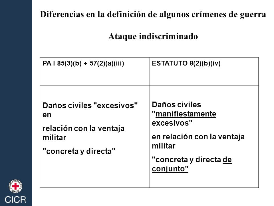 PA I 85(3)(b) + 57(2)(a)(iii)ESTATUTO 8(2)(b)(iv) Daños civiles