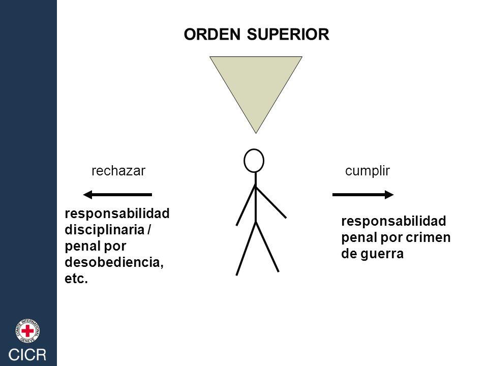rechazarcumplir responsabilidad penal por crimen de guerra responsabilidad disciplinaria / penal por desobediencia, etc. ORDEN SUPERIOR