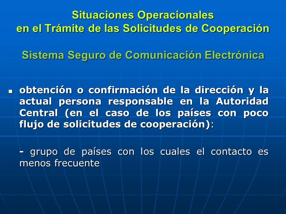 Situaciones Operacionales en el Trámite de las Solicitudes de Cooperación Sistema Seguro de Comunicación Electrónica obtención o confirmación de la dirección y la actual persona responsable en la Autoridad Central (en el caso de los países con poco flujo de solicitudes de cooperación): obtención o confirmación de la dirección y la actual persona responsable en la Autoridad Central (en el caso de los países con poco flujo de solicitudes de cooperación): - grupo de países con los cuales el contacto es menos frecuente