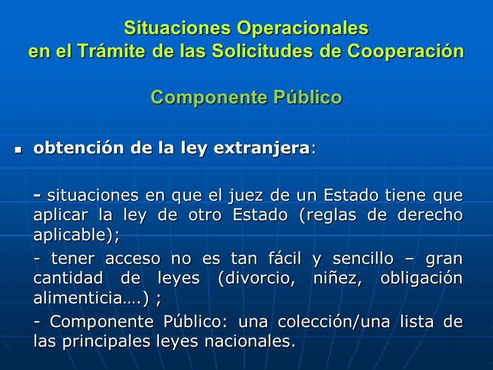 Situaciones Operacionales en el Trámite de las Solicitudes de Cooperación Componente Público obtención de la ley extranjera: obtención de la ley extra