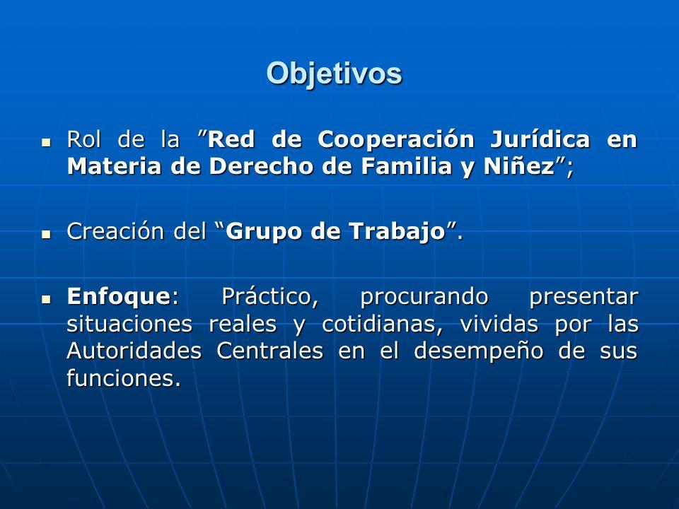Objetivos Rol de la Red de Cooperación Jurídica en Materia de Derecho de Familia y Niñez; Rol de la Red de Cooperación Jurídica en Materia de Derecho de Familia y Niñez; Creación del Grupo de Trabajo.