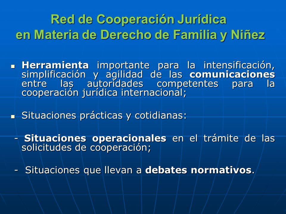 Situaciones Operacionales en el Trámite de las Solicitudes de Cooperación Componente Privado - espacio para detallar la información contenida en el Componente Público; - guardar documentos de las reuniones en el ámbito de la Red.