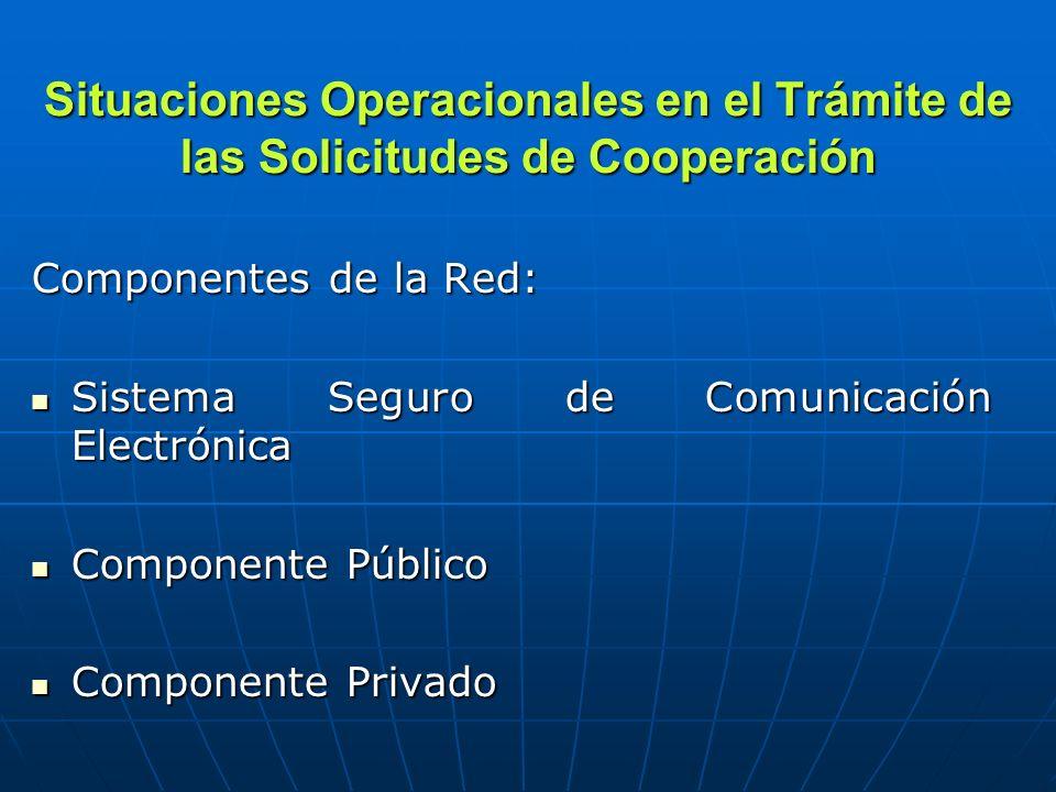 Situaciones Operacionales en el Trámite de las Solicitudes de Cooperación Componentes de la Red: Sistema Seguro de Comunicación Electrónica Sistema Seguro de Comunicación Electrónica Componente Público Componente Público Componente Privado Componente Privado