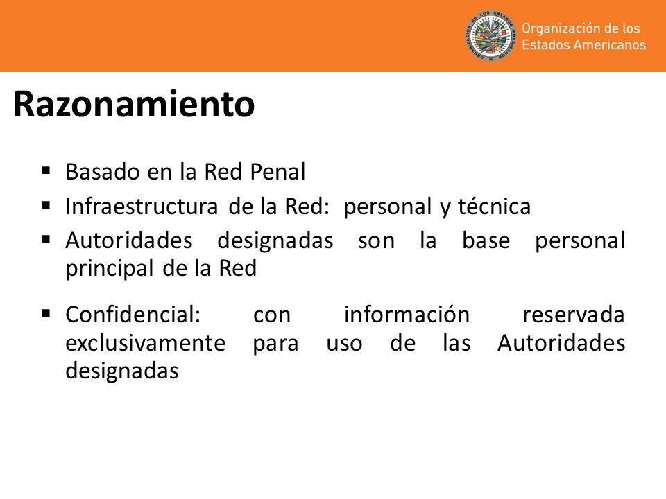 Razonamiento Basado en la Red Penal Infraestructura de la Red: personal y técnica Autoridades designadas son la base personal principal de la Red Confidencial: con información reservada exclusivamente para uso de las Autoridades designadas