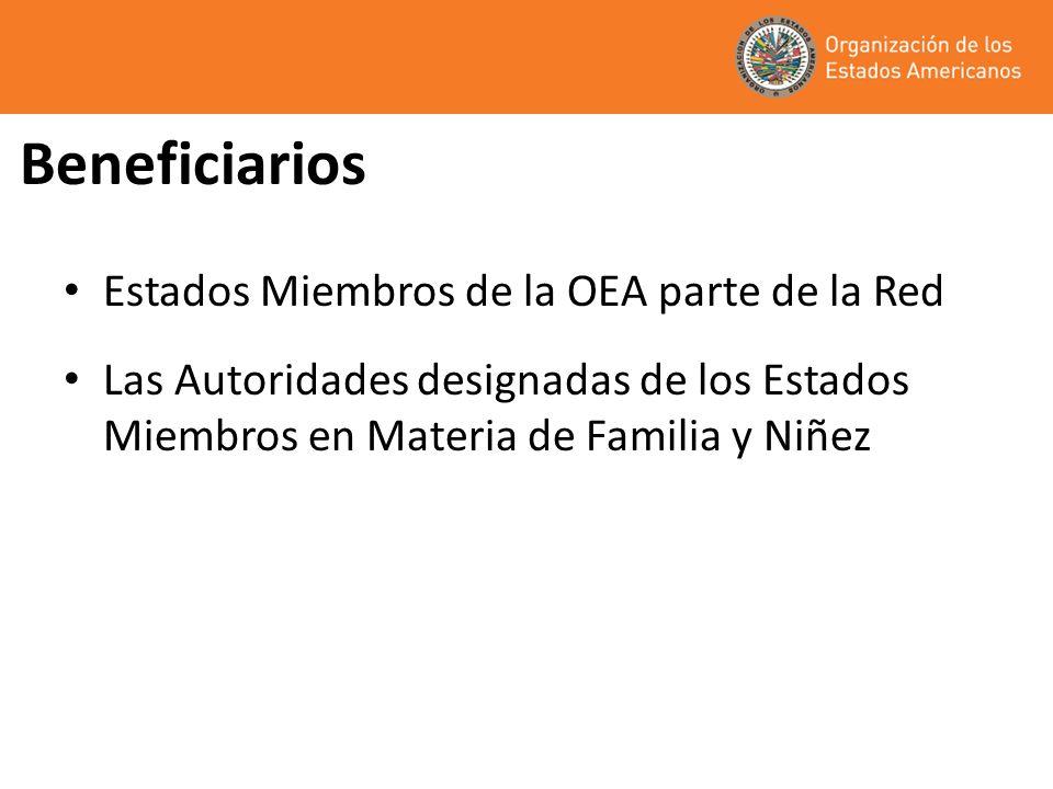 Beneficiarios Estados Miembros de la OEA parte de la Red Las Autoridades designadas de los Estados Miembros en Materia de Familia y Niñez