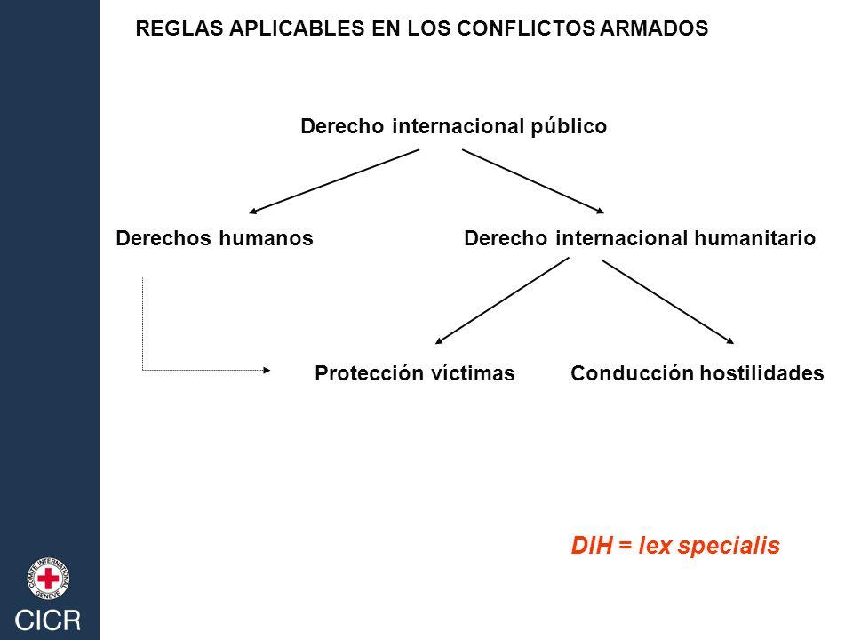 Derecho internacional público Derechos humanosDerecho internacional humanitario Conducción hostilidadesProtección víctimas REGLAS APLICABLES EN LOS CONFLICTOS ARMADOS DIH = lex specialis