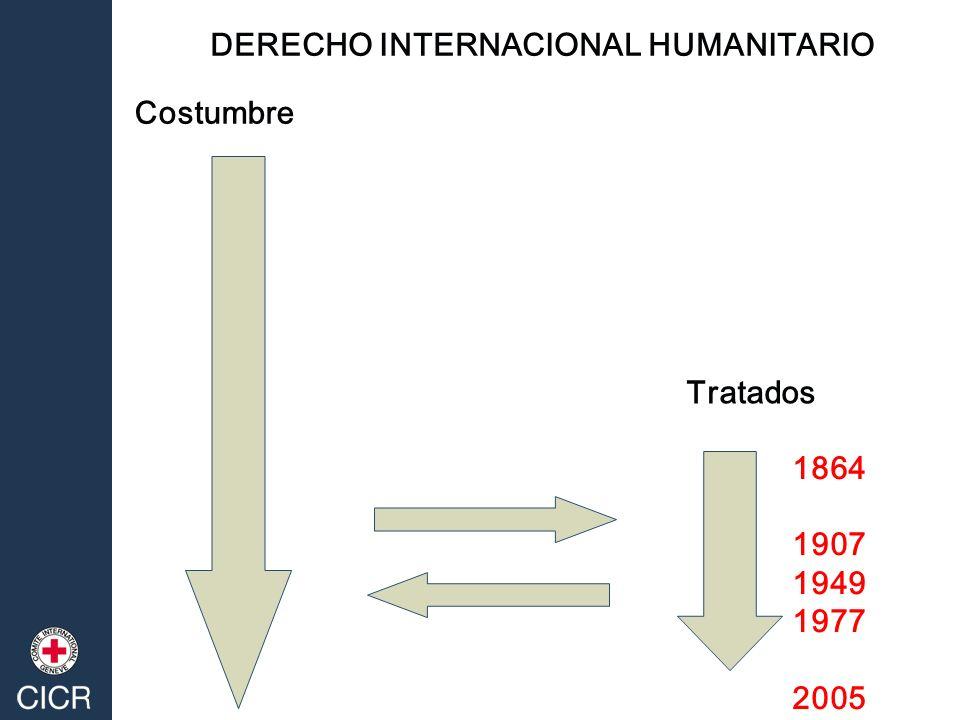 Costumbre 1864 1907 1949 1977 2005 DERECHO INTERNACIONAL HUMANITARIO Tratados