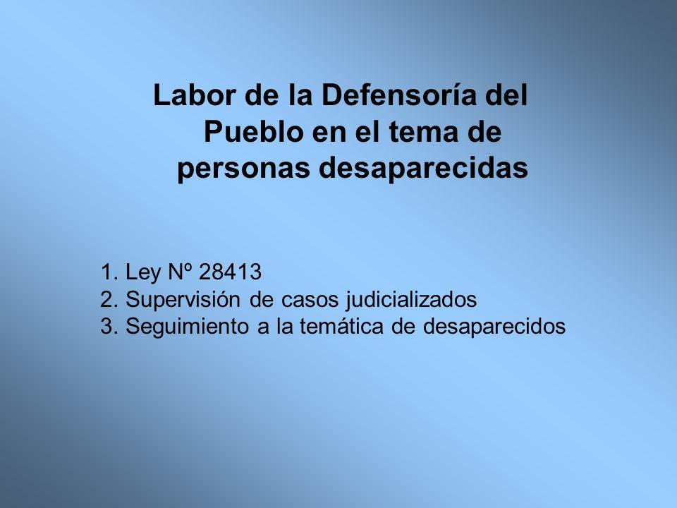 Labor de la Defensoría del Pueblo en el tema de personas desaparecidas 1.Ley Nº 28413 2.Supervisión de casos judicializados 3.Seguimiento a la temátic