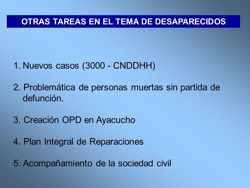 OTRAS TAREAS EN EL TEMA DE DESAPARECIDOS 1.Nuevos casos (3000 - CNDDHH) 2. Problemática de personas muertas sin partida de defunción. 3. Creación OPD