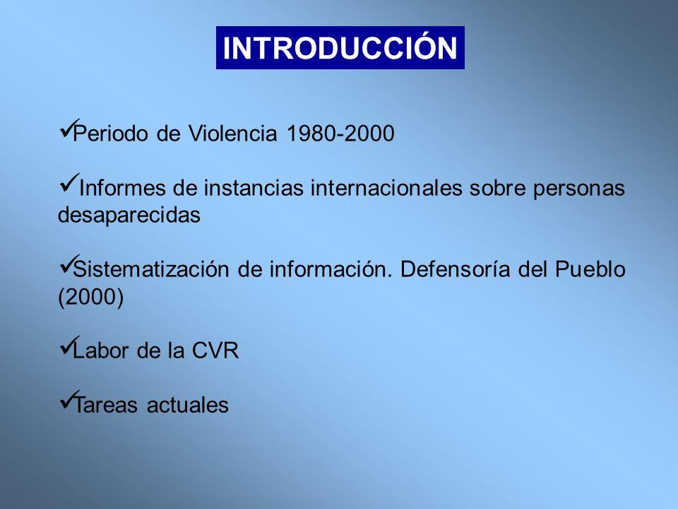 INTRODUCCIÓN Periodo de Violencia 1980-2000 Informes de instancias internacionales sobre personas desaparecidas Sistematización de información. Defens