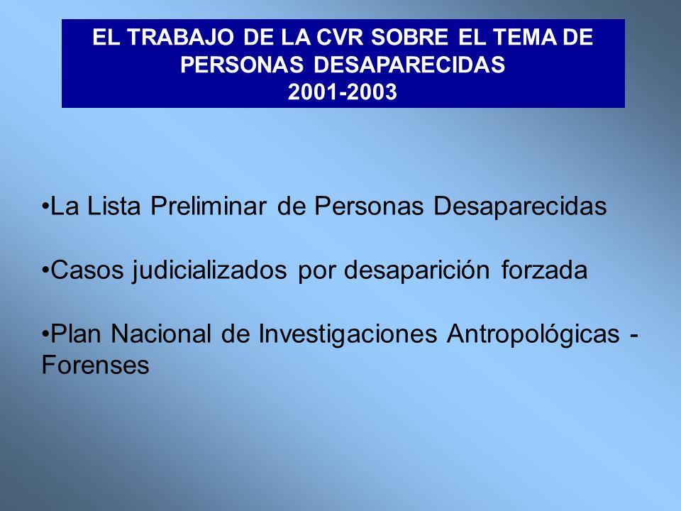 EL TRABAJO DE LA CVR SOBRE EL TEMA DE PERSONAS DESAPARECIDAS 2001-2003 La Lista Preliminar de Personas Desaparecidas Casos judicializados por desapari