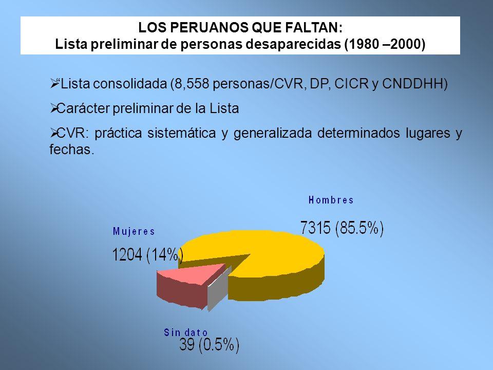 LOS PERUANOS QUE FALTAN: Lista preliminar de personas desaparecidas (1980 –2000) Lista consolidada (8,558 personas/CVR, DP, CICR y CNDDHH) Carácter pr