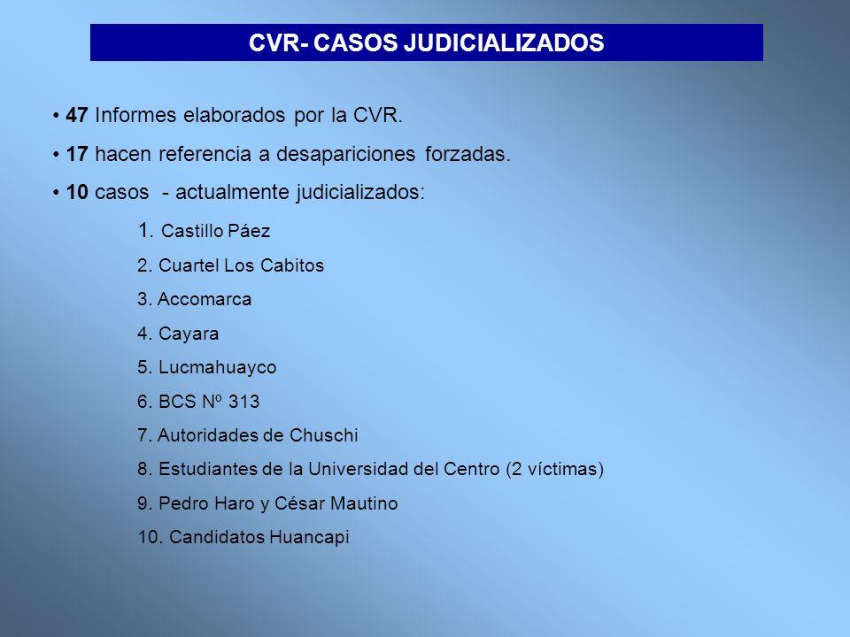 CVR- CASOS JUDICIALIZADOS 47 Informes elaborados por la CVR. 17 hacen referencia a desapariciones forzadas. 10 casos - actualmente judicializados: 1.