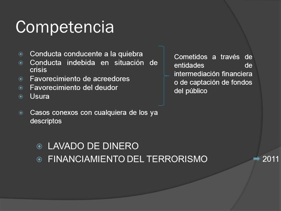 Competencia Conducta conducente a la quiebra Conducta indebida en situación de crisis Favorecimiento de acreedores Favorecimiento del deudor Usura Com