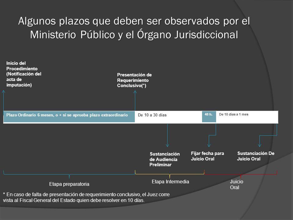 Algunos plazos que deben ser observados por el Ministerio Público y el Órgano Jurisdiccional Plazo Ordinario 6 meses, o + si se aprueba plazo extraord