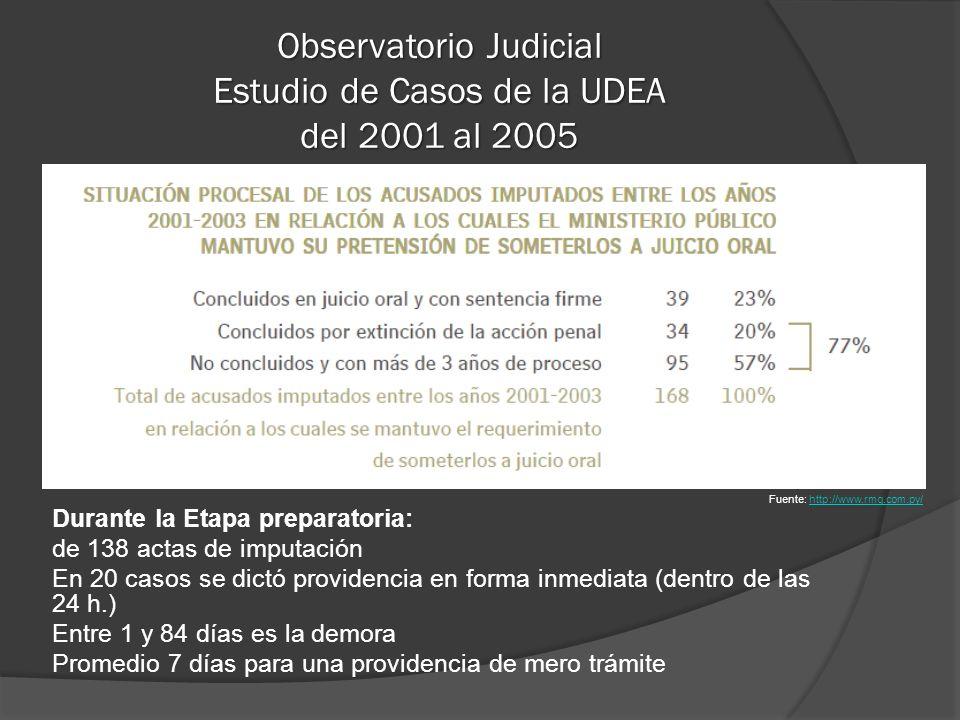 Observatorio Judicial Estudio de Casos de la UDEA del 2001 al 2005 Durante la Etapa preparatoria: de 138 actas de imputación En 20 casos se dictó providencia en forma inmediata (dentro de las 24 h.) Entre 1 y 84 días es la demora Promedio 7 días para una providencia de mero trámite Fuente: http://www.rmg.com.py/http://www.rmg.com.py/