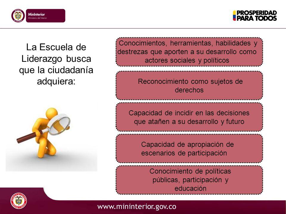 PLANEACIÓN: DE LOS SUEÑOS A LA REALIDAD Concepto de Planeación Planeación Estratégica El Marco Normativo de la Planeación en Colombia Organización social y comunitaria
