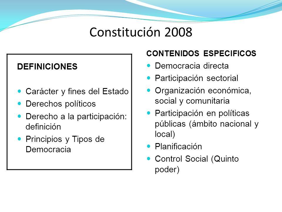 Constitución 2008 DEFINICIONES Carácter y fines del Estado Derechos políticos Derecho a la participación: definición Principios y Tipos de Democracia