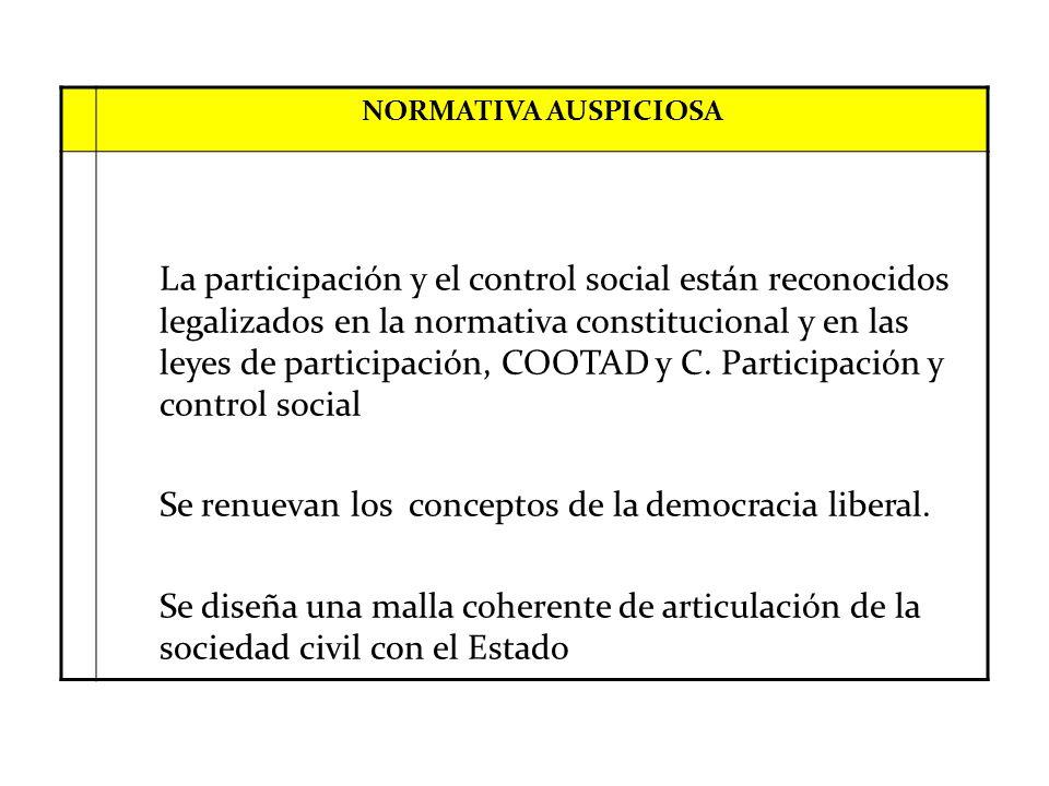 NORMATIVA AUSPICIOSA La participación y el control social están reconocidos legalizados en la normativa constitucional y en las leyes de participación