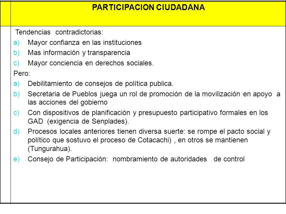 PARTICIPACION CIUDADANA Tendencias contradictorias: a) Mayor confianza en las instituciones b) Mas información y transparencia c) Mayor conciencia en